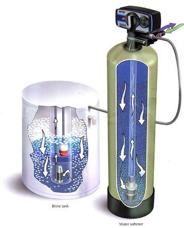 Minden háztartásba jól jön egy vízlágyító